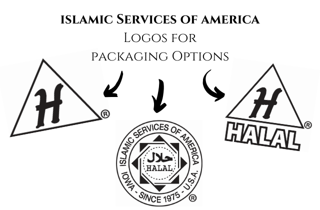 3 Reasons Why You Need a Halal Mark on Your Product Packaging